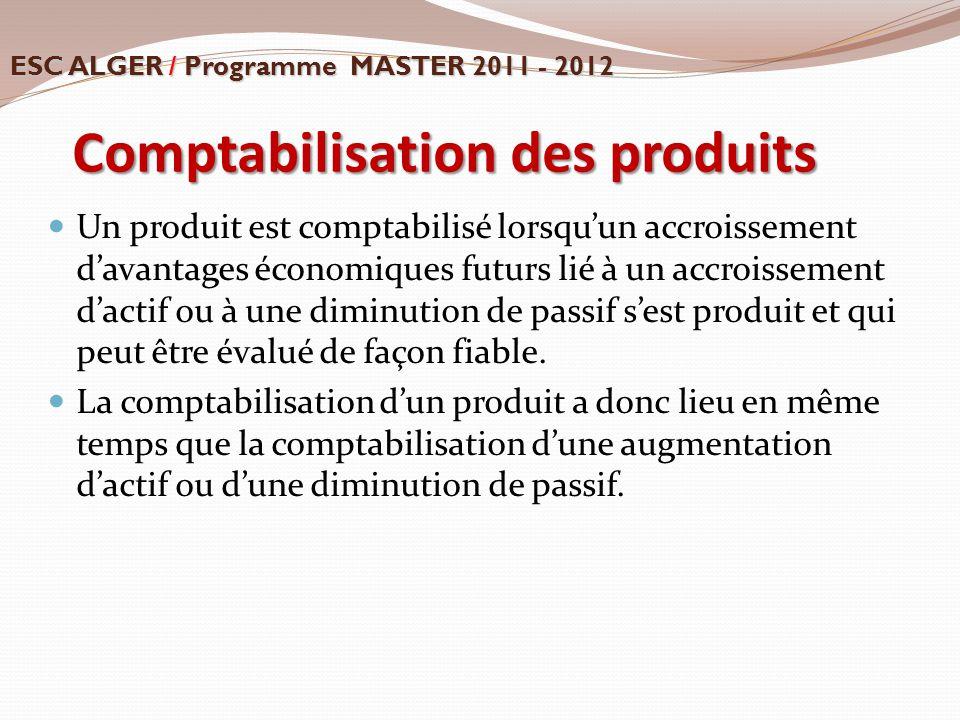 Comptabilisation des produits