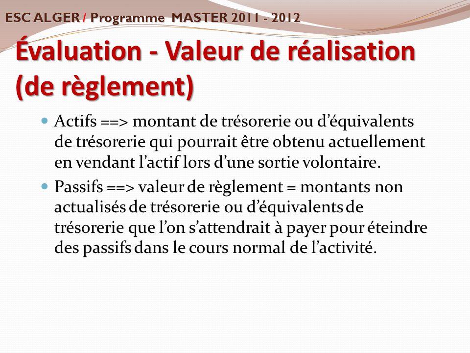 Évaluation - Valeur de réalisation (de règlement)