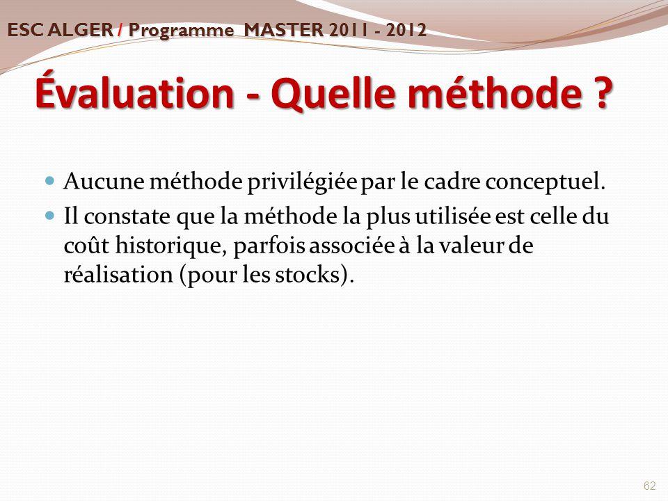 Évaluation - Quelle méthode