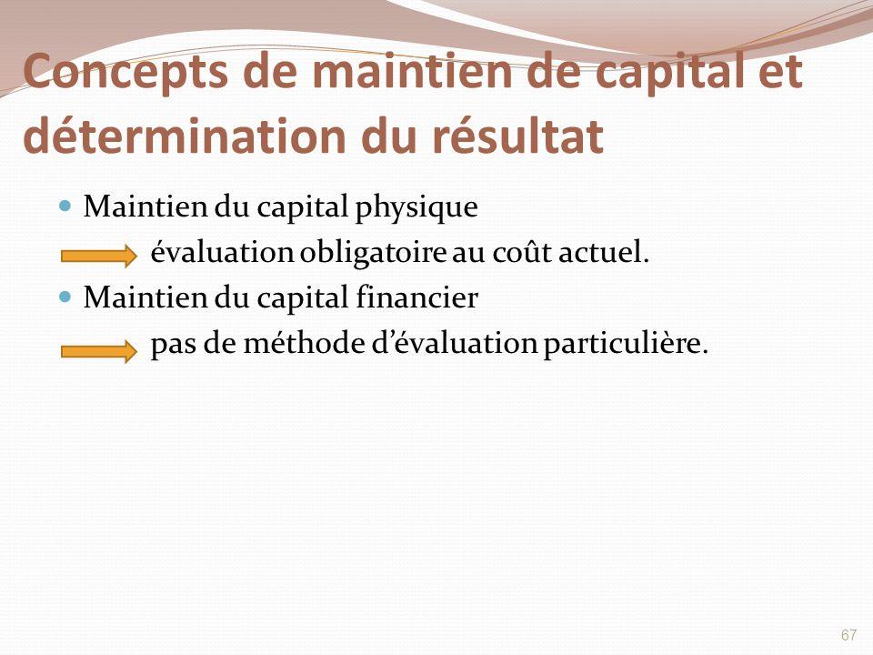 Concepts de maintien de capital et détermination du résultat
