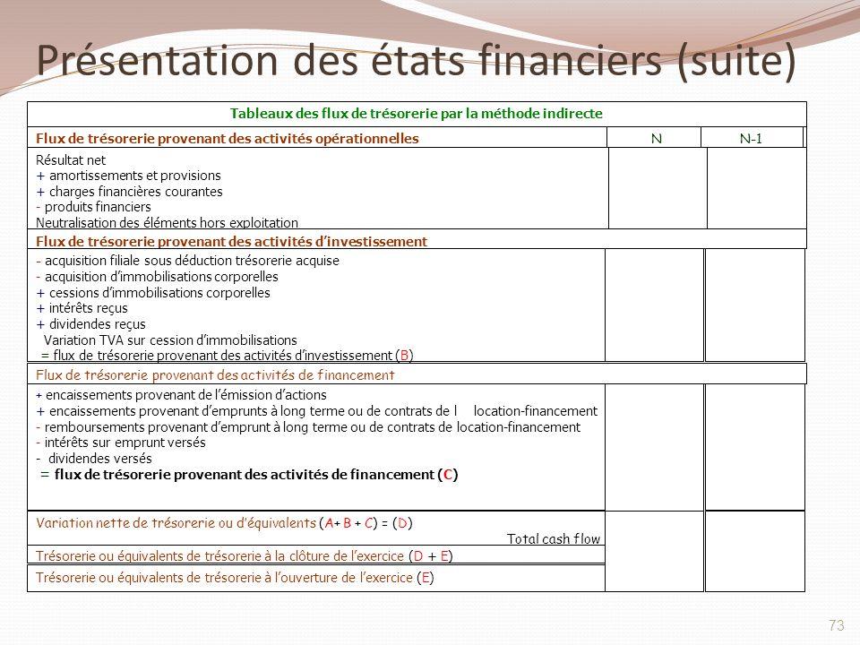 Présentation des états financiers (suite)