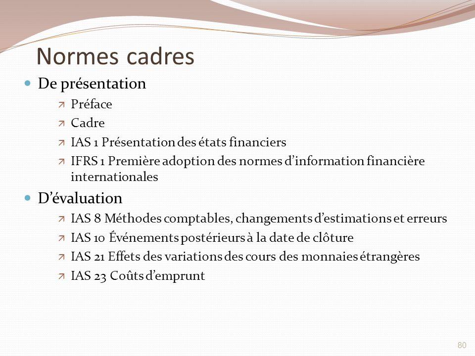 Normes cadres De présentation D'évaluation Préface Cadre