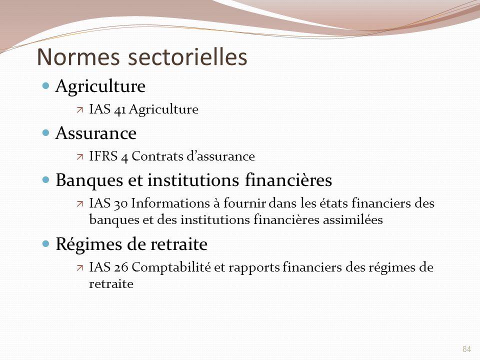 Normes sectorielles Agriculture Assurance