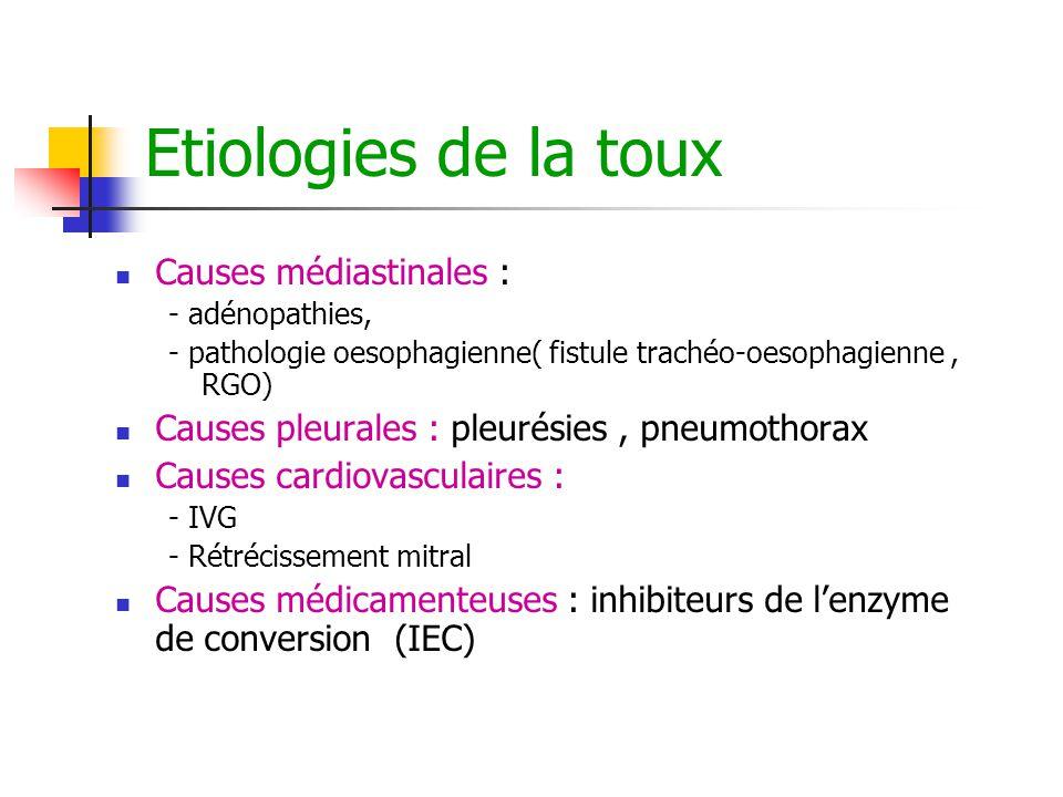 Etiologies de la toux Causes médiastinales :