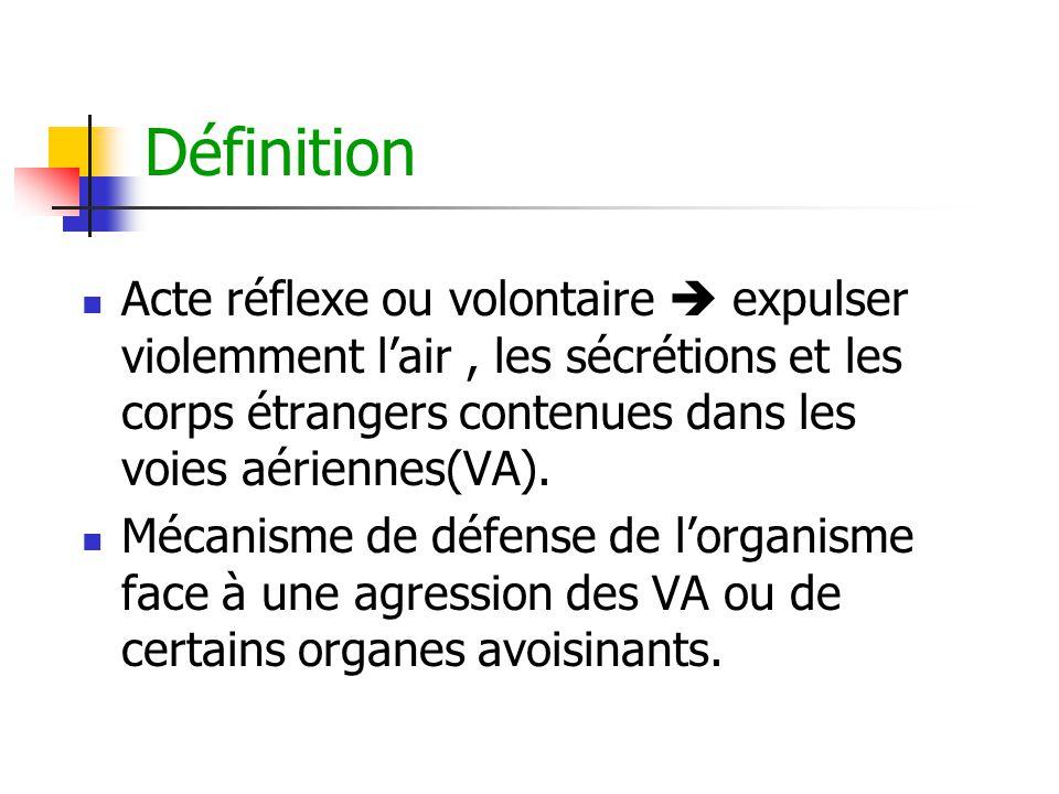 Définition Acte réflexe ou volontaire  expulser violemment l'air , les sécrétions et les corps étrangers contenues dans les voies aériennes(VA).