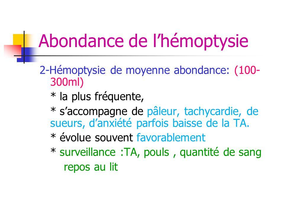 Abondance de l'hémoptysie