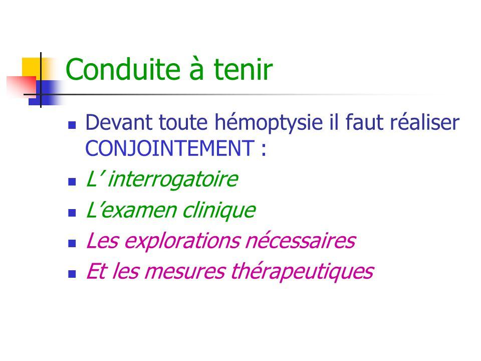 Conduite à tenir Devant toute hémoptysie il faut réaliser CONJOINTEMENT : L' interrogatoire. L'examen clinique.