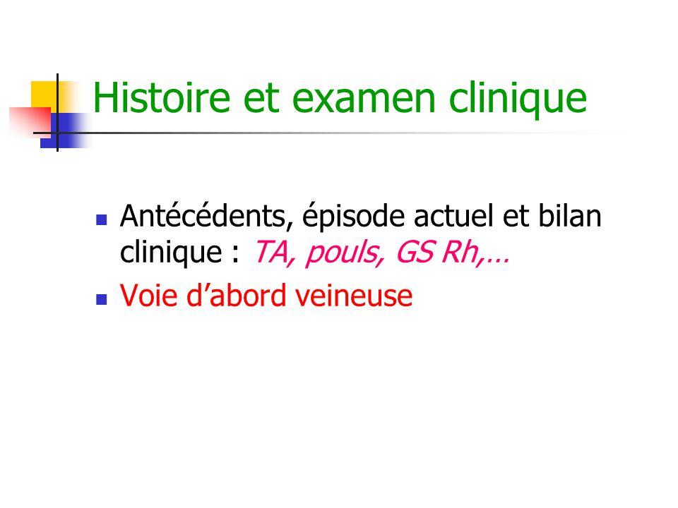 Histoire et examen clinique
