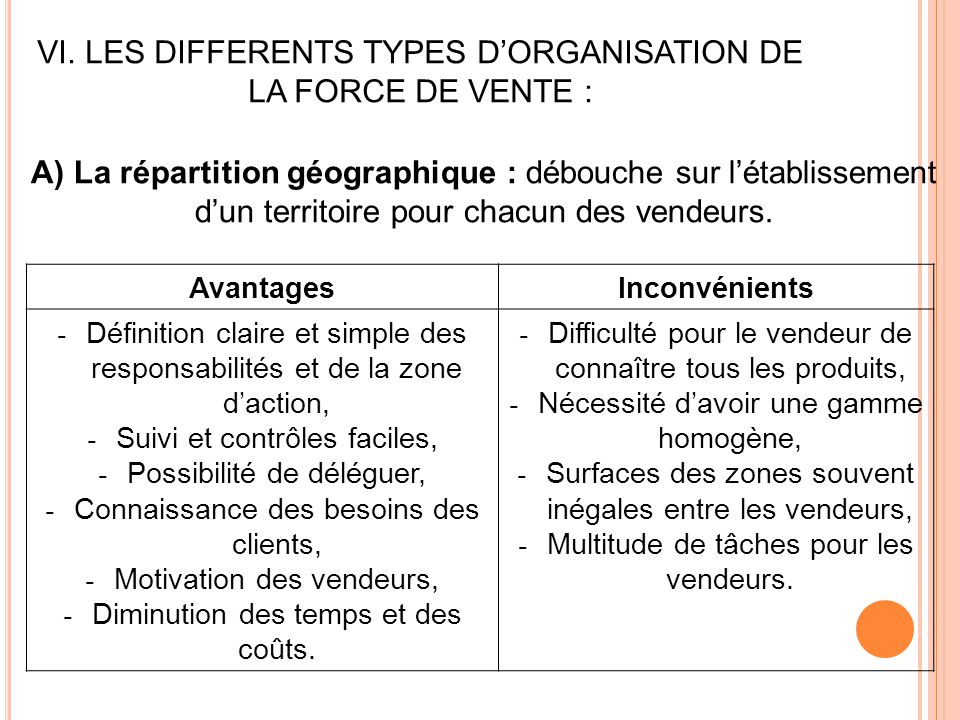 VI. LES DIFFERENTS TYPES D'ORGANISATION DE LA FORCE DE VENTE :