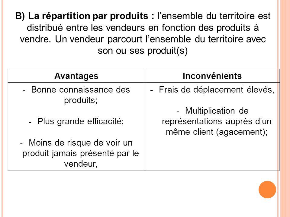 B) La répartition par produits : l'ensemble du territoire est distribué entre les vendeurs en fonction des produits à vendre. Un vendeur parcourt l'ensemble du territoire avec son ou ses produit(s)
