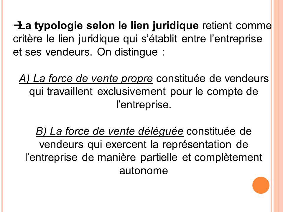 La typologie selon le lien juridique retient comme critère le lien juridique qui s'établit entre l'entreprise et ses vendeurs. On distingue :