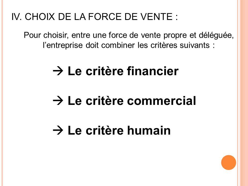  Le critère commercial  Le critère humain