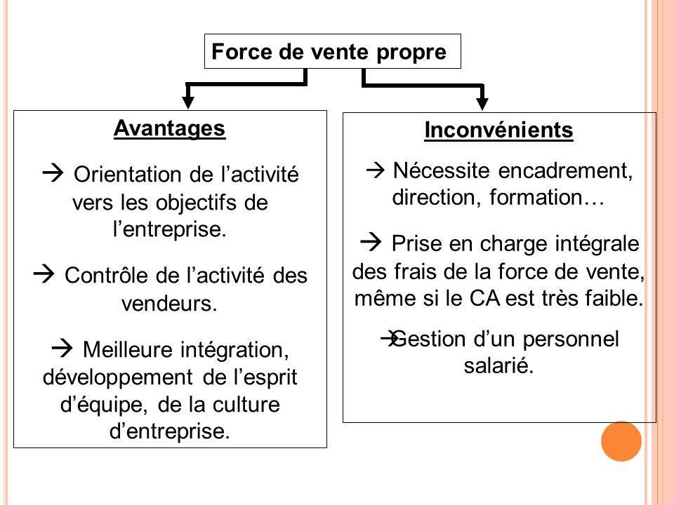  Orientation de l'activité vers les objectifs de l'entreprise.