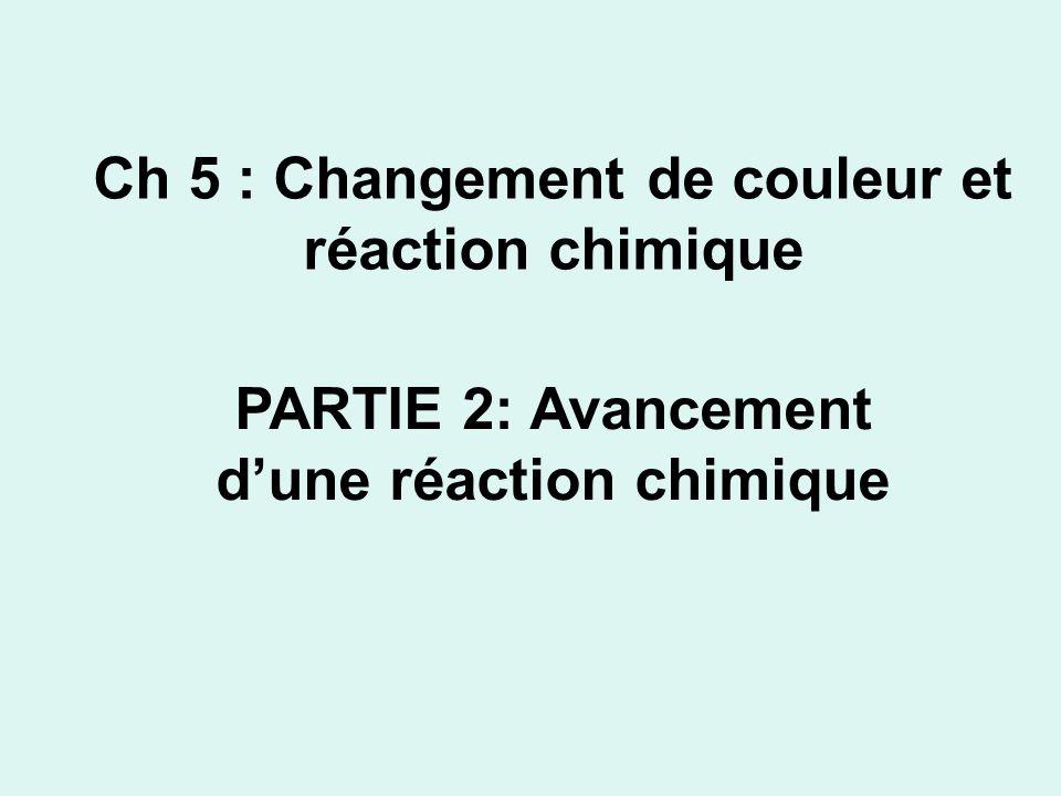 Ch 5 : Changement de couleur et réaction chimique