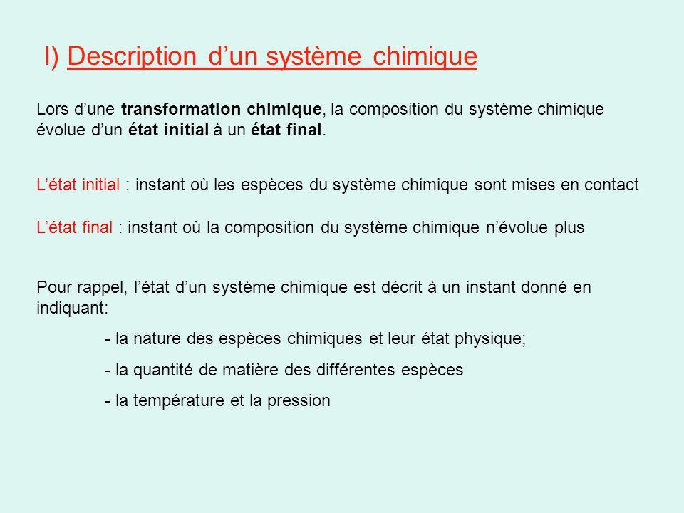 I) Description d'un système chimique