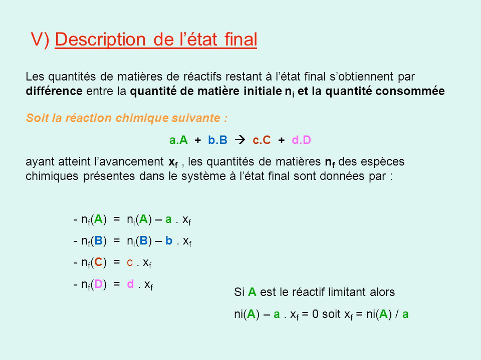 V) Description de l'état final