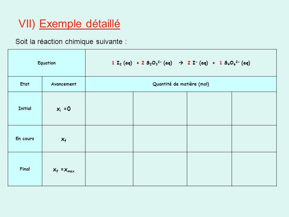 VII) Exemple détaillé Soit la réaction chimique suivante : xi =0