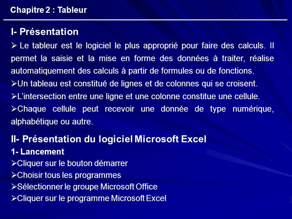 II- Présentation du logiciel Microsoft Excel