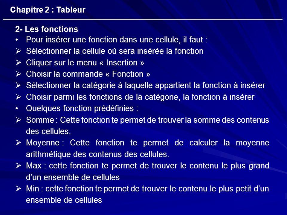 Chapitre 2 : Tableur 2- Les fonctions. Pour insérer une fonction dans une cellule, il faut : Sélectionner la cellule où sera insérée la fonction.
