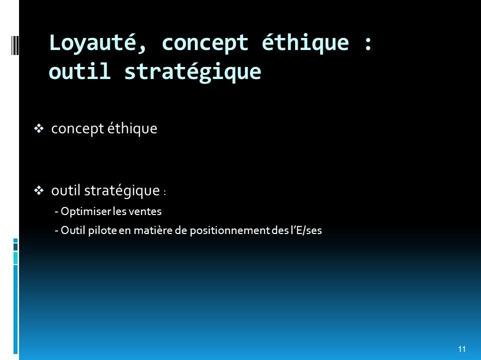 Loyauté, concept éthique : outil stratégique