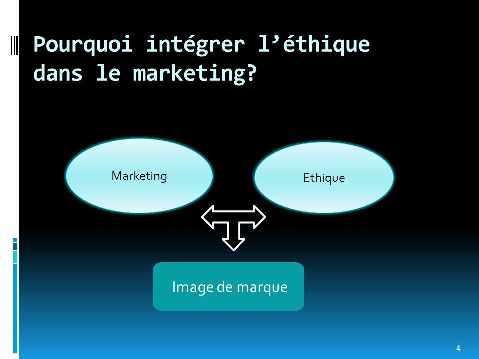 Pourquoi intégrer l'éthique dans le marketing