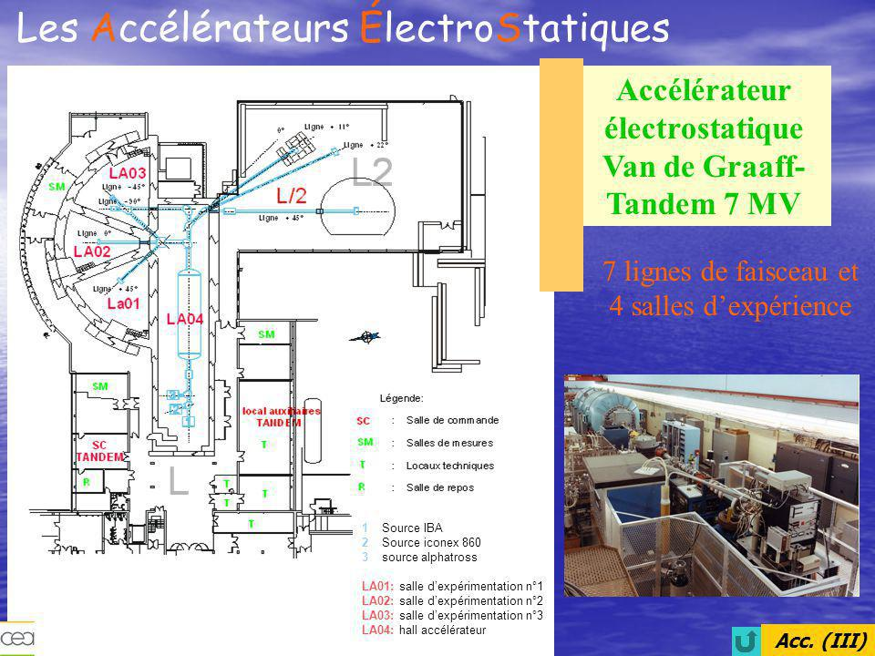 Accélérateur électrostatique Van de Graaff- Tandem 7 MV