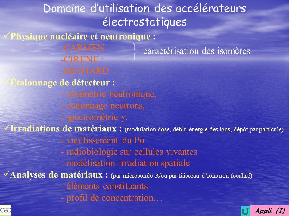 Domaine d'utilisation des accélérateurs électrostatiques