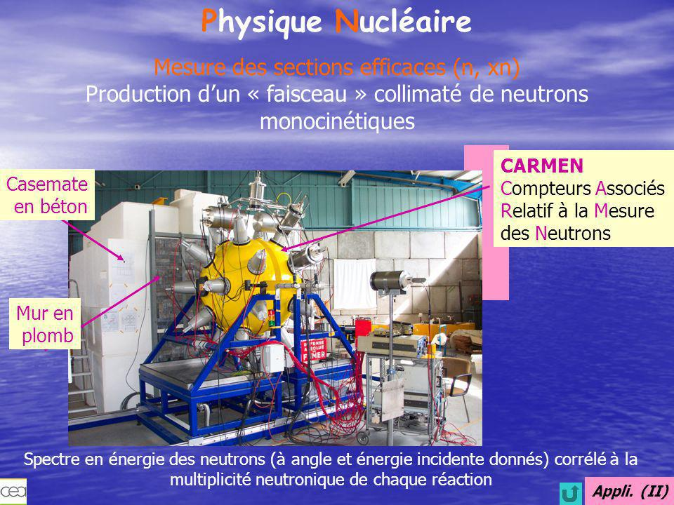 Physique Nucléaire Mesure des sections efficaces (n, xn)