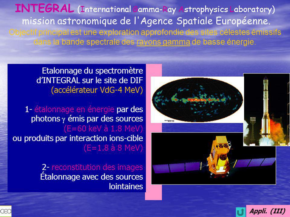 INTEGRAL (International Gamma-Ray Astrophysics Laboratory)