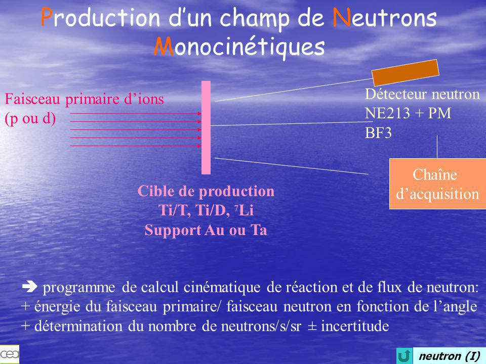 Production d'un champ de Neutrons Monocinétiques