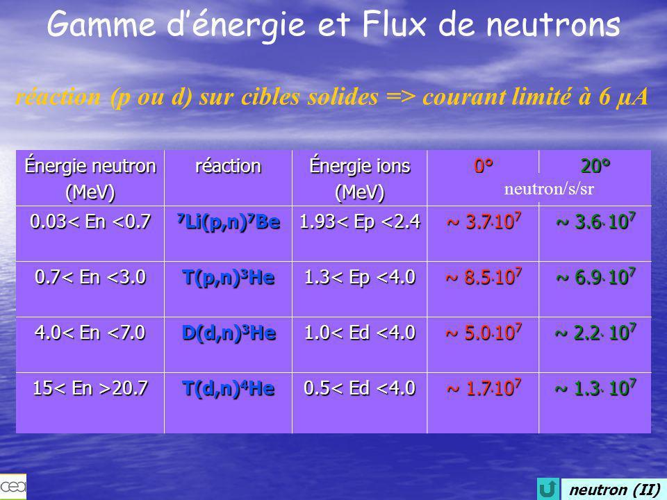 Gamme d'énergie et Flux de neutrons