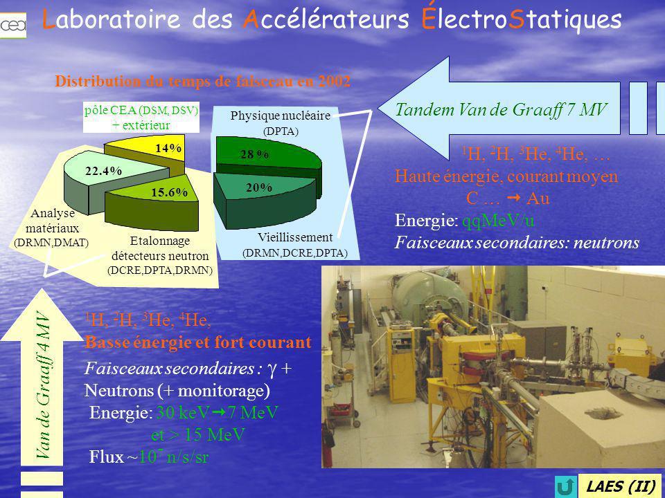 Laboratoire des Accélérateurs ÉlectroStatiques