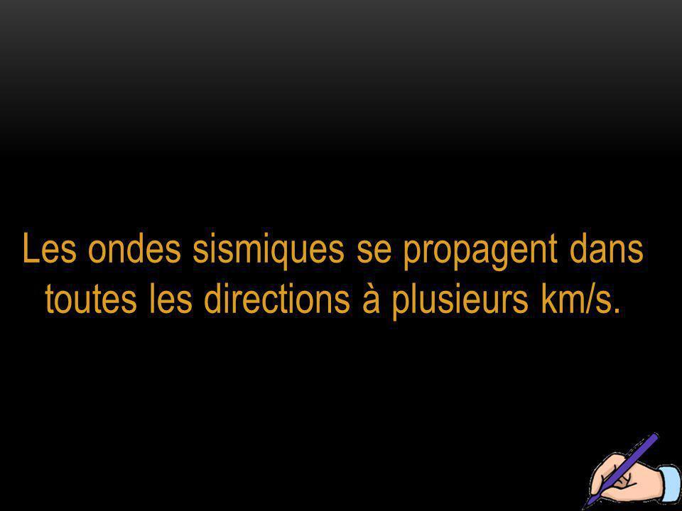 Les ondes sismiques se propagent dans toutes les directions à plusieurs km/s.