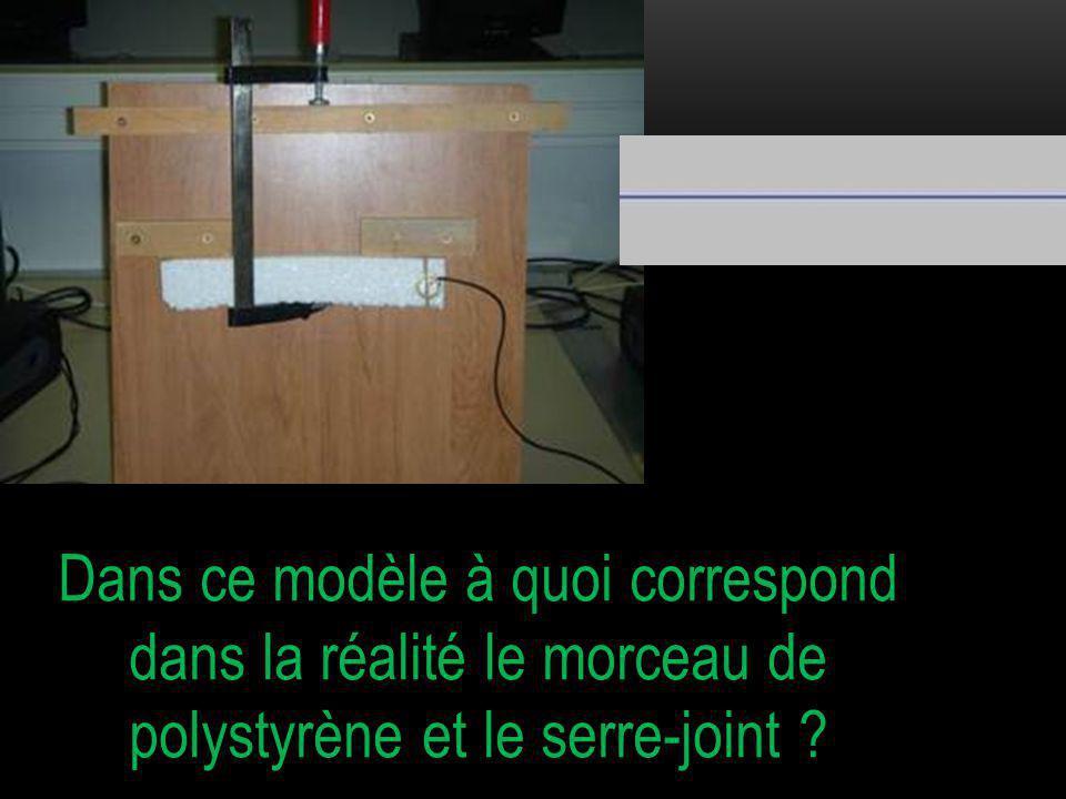 Dans ce modèle à quoi correspond dans la réalité le morceau de polystyrène et le serre-joint