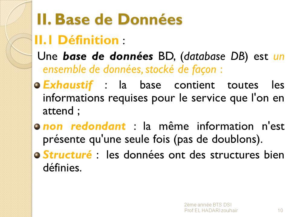 II. Base de Données II.1 Définition :