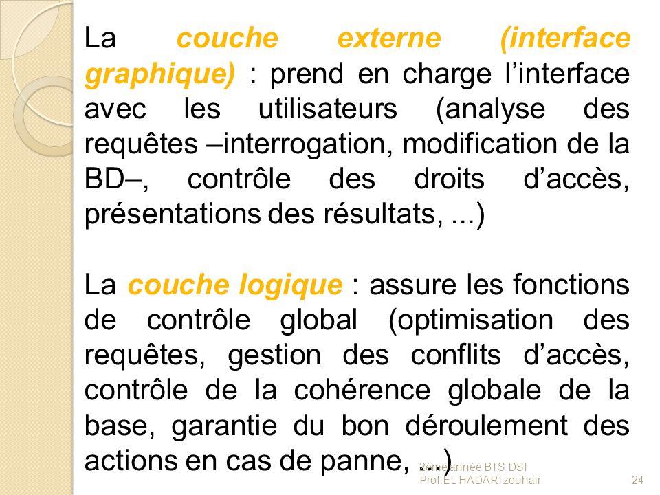 La couche externe (interface graphique) : prend en charge l'interface avec les utilisateurs (analyse des requêtes –interrogation, modification de la BD–, contrôle des droits d'accès, présentations des résultats, ...)