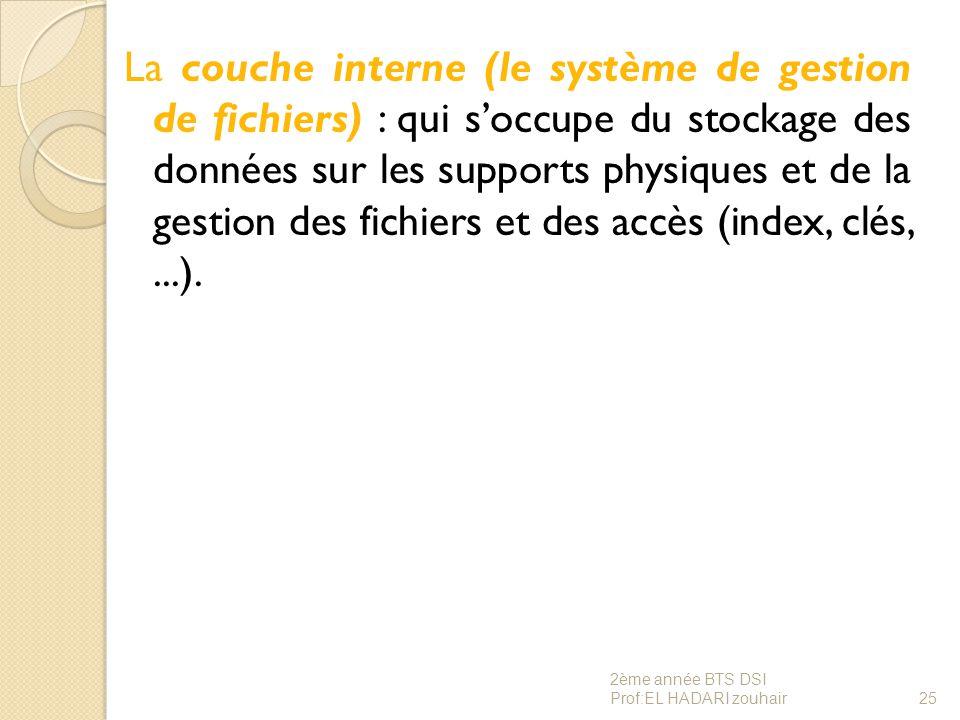La couche interne (le système de gestion de fichiers) : qui s'occupe du stockage des données sur les supports physiques et de la gestion des fichiers et des accès (index, clés, ...).