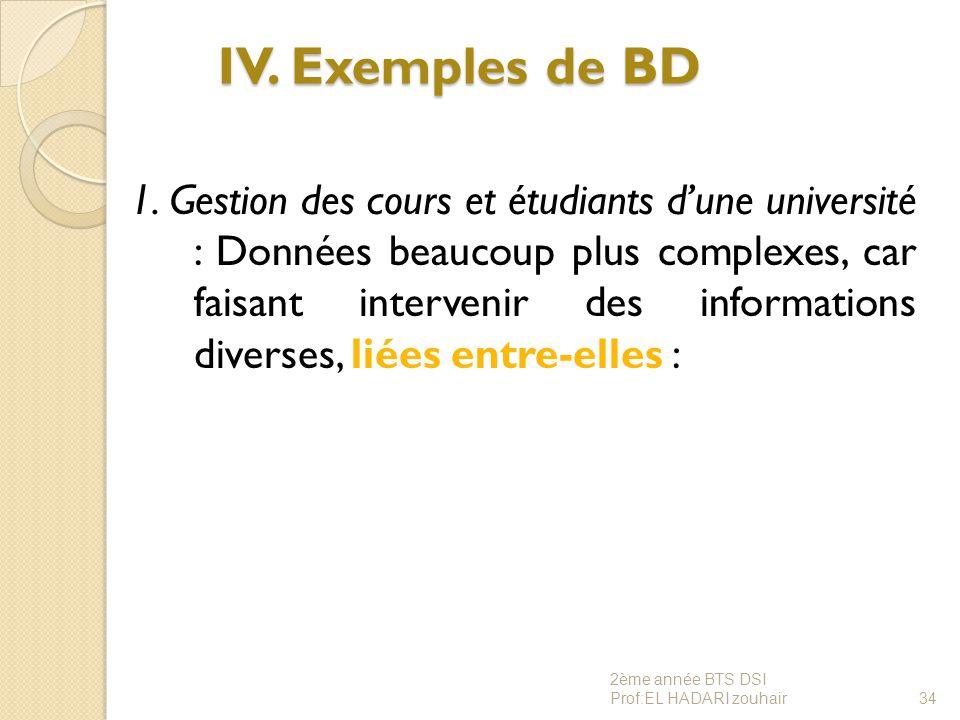 IV. Exemples de BD
