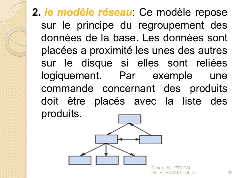 le modèle réseau: Ce modèle repose sur le principe du regroupement des données de la base. Les données sont placées a proximité les unes des autres sur le disque si elles sont reliées logiquement. Par exemple une commande concernant des produits doit être placés avec la liste des produits.