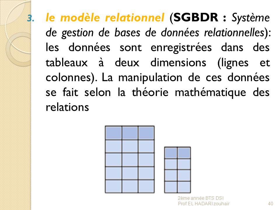 le modèle relationnel (SGBDR : Système de gestion de bases de données relationnelles): les données sont enregistrées dans des tableaux à deux dimensions (lignes et colonnes). La manipulation de ces données se fait selon la théorie mathématique des relations