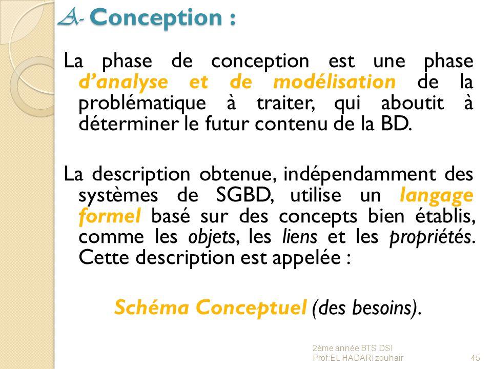 A- Conception :
