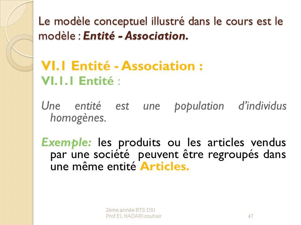 VI.1 Entité - Association :