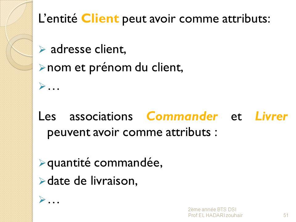 L'entité Client peut avoir comme attributs: adresse client,