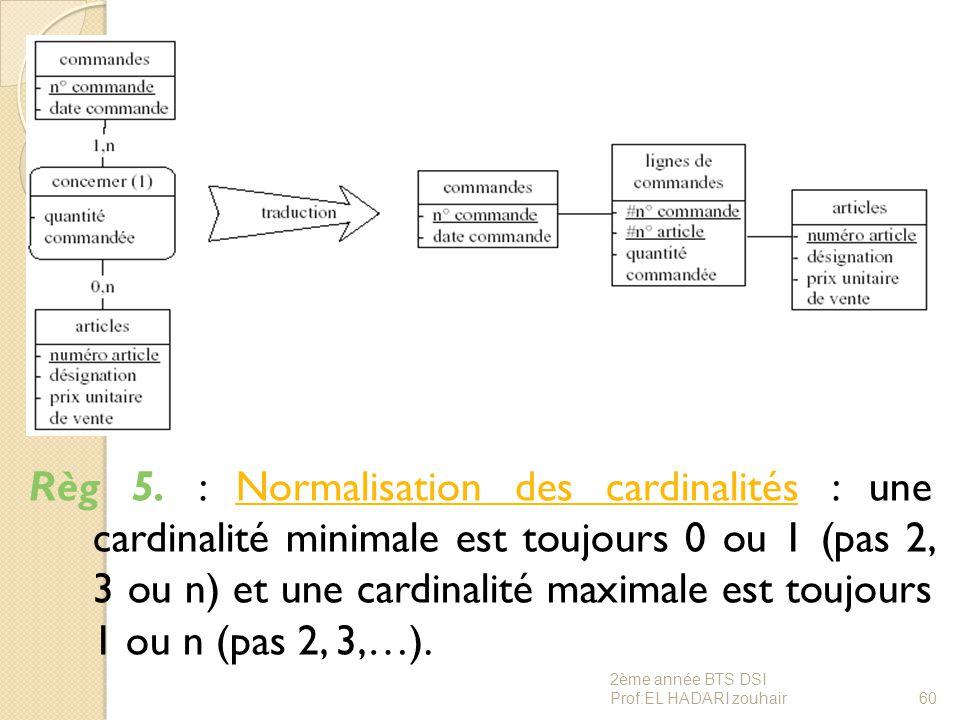 Règ 5. : Normalisation des cardinalités : une cardinalité minimale est toujours 0 ou 1 (pas 2, 3 ou n) et une cardinalité maximale est toujours 1 ou n (pas 2, 3,…).