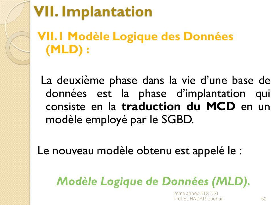 VII. Implantation