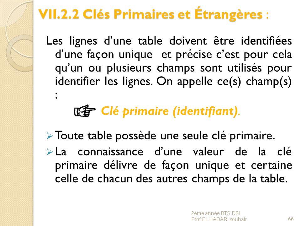 VII.2.2 Clés Primaires et Étrangères :