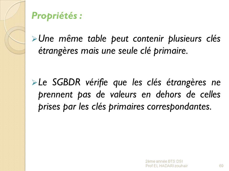 Propriétés : Une même table peut contenir plusieurs clés étrangères mais une seule clé primaire.