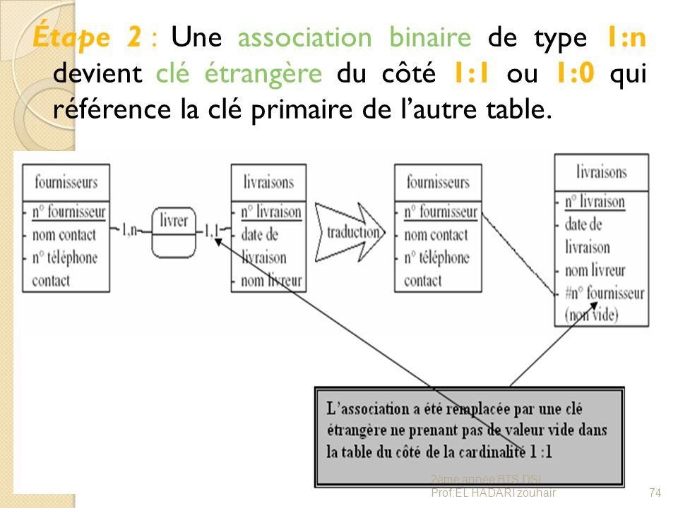 Étape 2 : Une association binaire de type 1:n devient clé étrangère du côté 1:1 ou 1:0 qui référence la clé primaire de l'autre table.