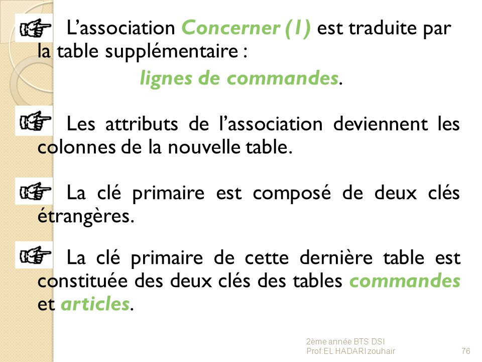 L'association Concerner (1) est traduite par la table supplémentaire : lignes de commandes. Les attributs de l'association deviennent les colonnes de la nouvelle table. La clé primaire est composé de deux clés étrangères. La clé primaire de cette dernière table est constituée des deux clés des tables commandes et articles.