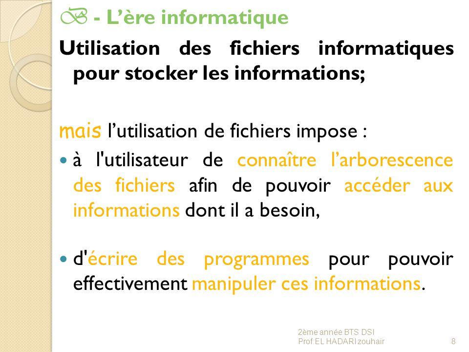 B - L'ère informatique Utilisation des fichiers informatiques pour stocker les informations; mais l'utilisation de fichiers impose :